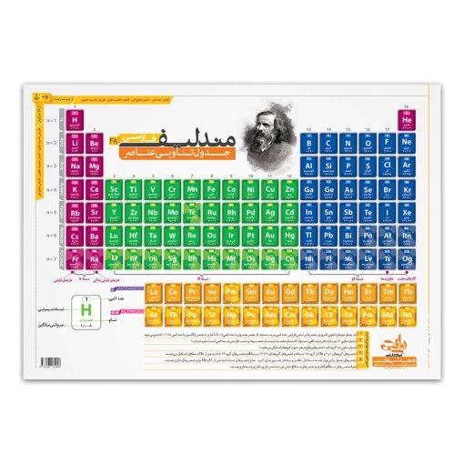 پوستر جدول تناوبی مندلیف سایز A3 و A5