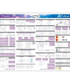 پوستر فیزیک نور هندسی